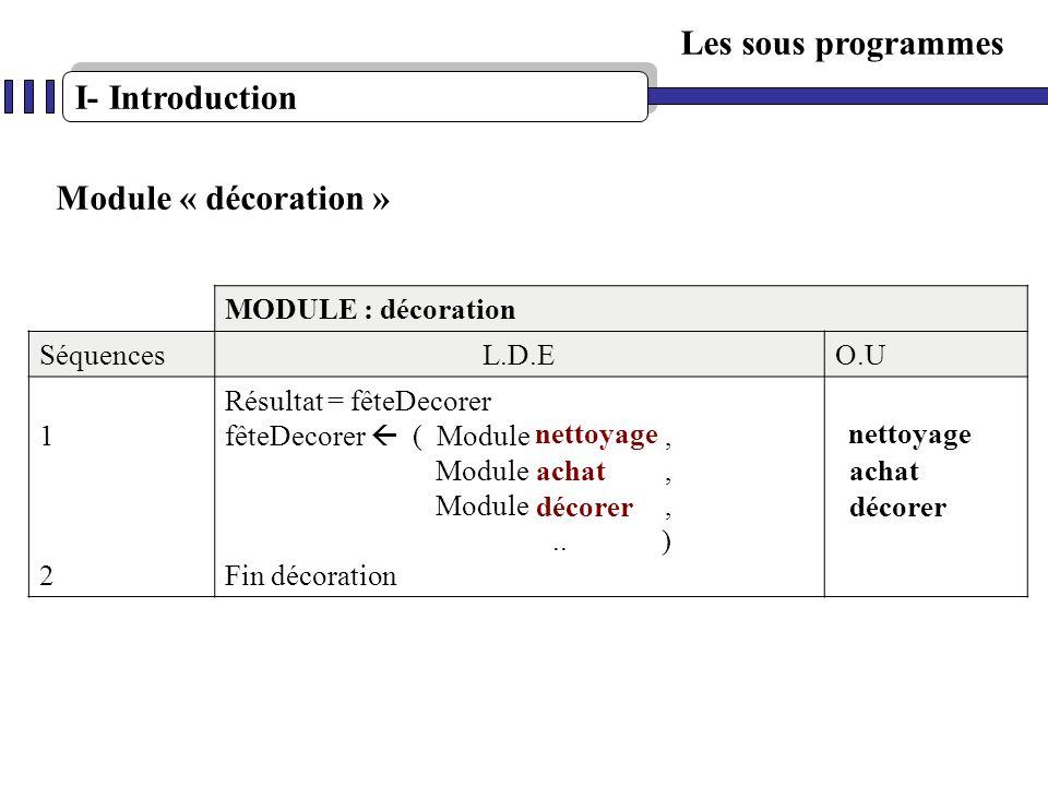 I- Introduction Les sous programmes MODULE : décoration SéquencesL.D.EO.U 1212 Résultat = fêteDecorer fêteDecorer ( Module, Module,.. ) Fin décoration