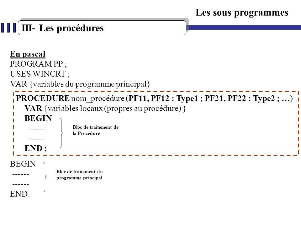Les sous programmes En pascal PROGRAM PP ; USES WINCRT ; VAR {variables du programme principal} BEGIN ------ END. III- Les procédures PROCEDURE nom_pr