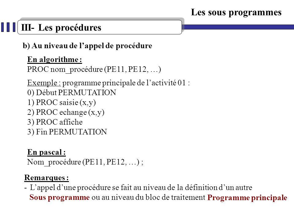 Les sous programmes En algorithme : PROC nom_procédure (PE11, PE12, …) b) Au niveau de lappel de procédure Exemple : programme principale de lactivité