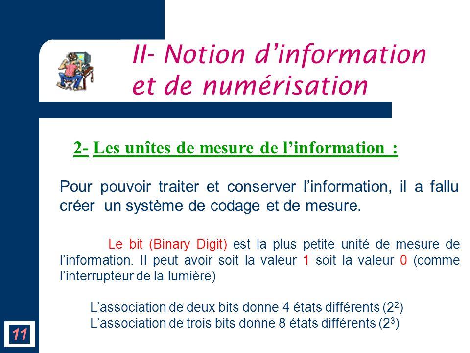 11 2- Les unîtes de mesure de linformation : Pour pouvoir traiter et conserver linformation, il a fallu créer un système de codage et de mesure. Le bi
