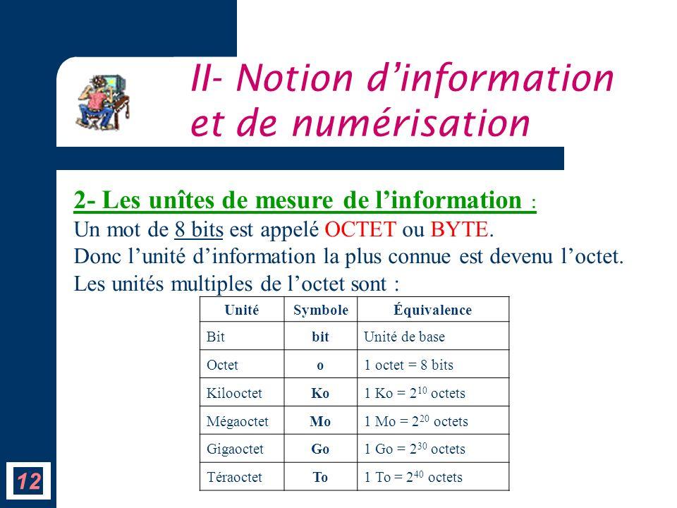 12 2- Les unîtes de mesure de linformation : Un mot de 8 bits est appelé OCTET ou BYTE. Donc lunité dinformation la plus connue est devenu loctet. Les