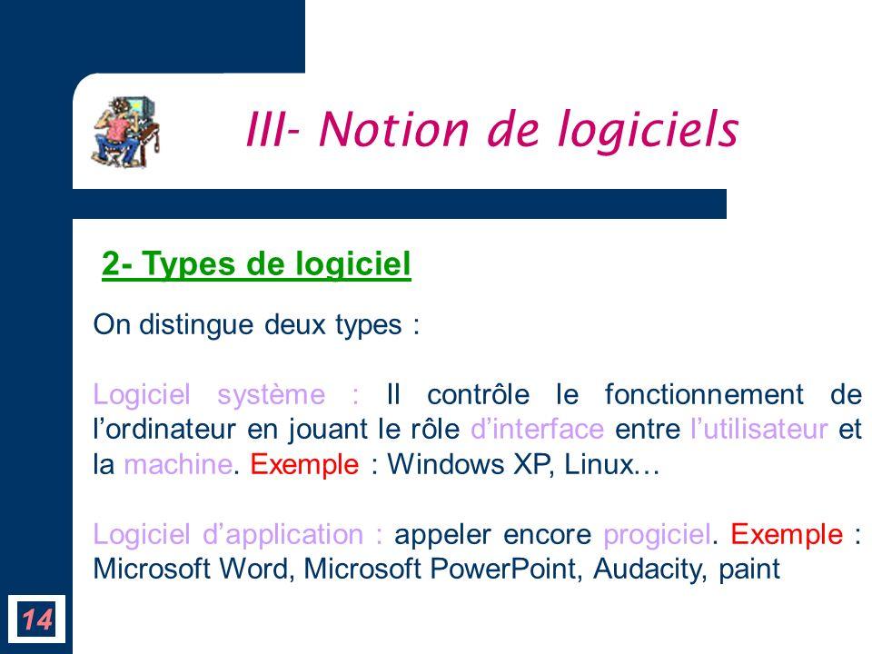 III- Notion de logiciels 2- Types de logiciel On distingue deux types : Logiciel système : Il contrôle le fonctionnement de lordinateur en jouant le r