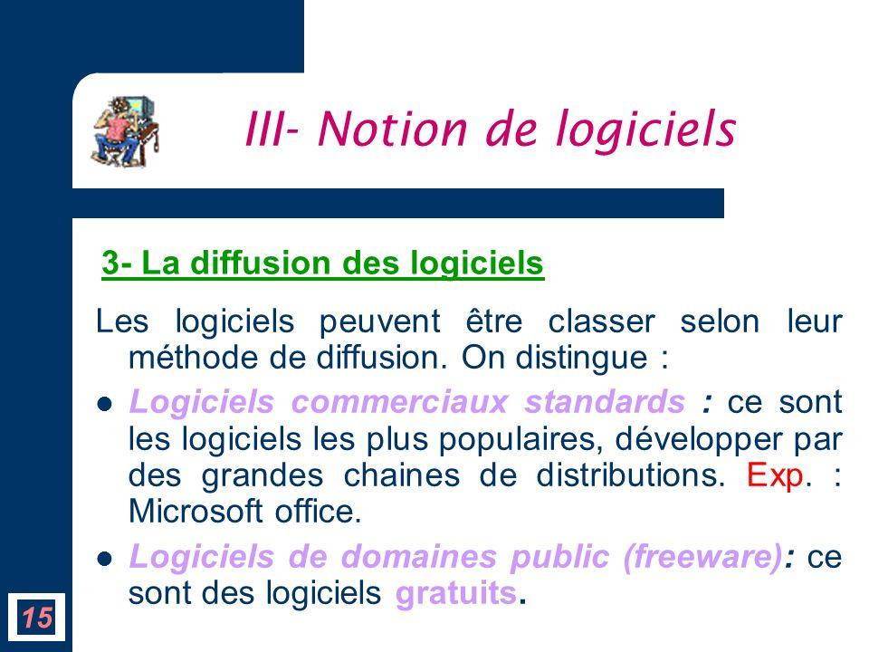 Les logiciels peuvent être classer selon leur méthode de diffusion. On distingue : Logiciels commerciaux standards : ce sont les logiciels les plus po