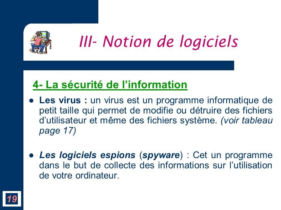 Les virus : un virus est un programme informatique de petit taille qui permet de modifie ou détruire des fichiers dutilisateur et même des fichiers sy