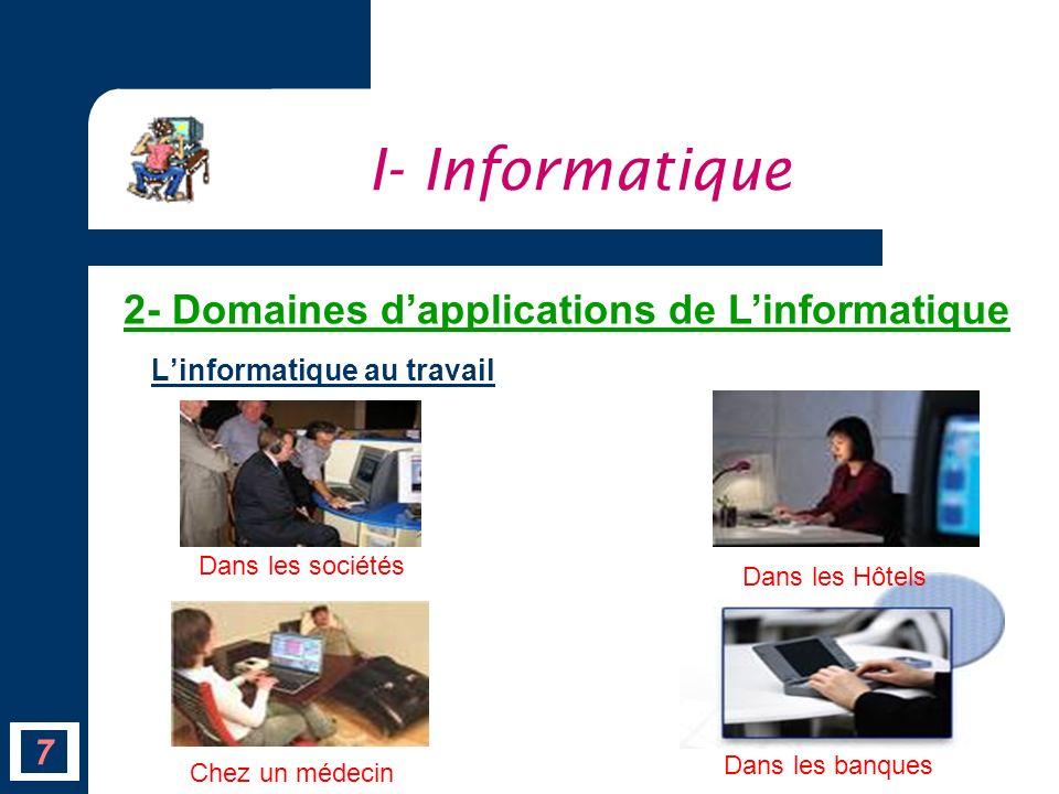 Linformatique au travail 7 Chez un médecin Dans les sociétés Dans les Hôtels Dans les banques 2- Domaines dapplications de Linformatique I- Informatiq