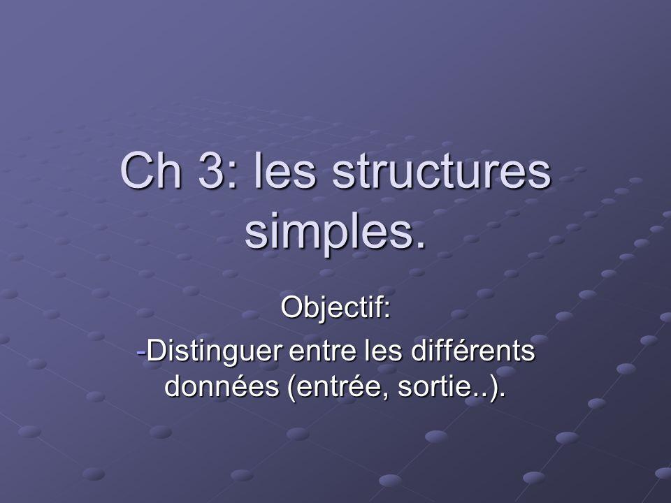 Ch 3: les structures simples.