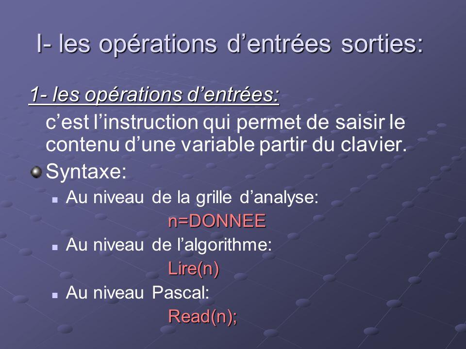 I- les opérations dentrées sorties: 1- les opérations dentrées: cest linstruction qui permet de saisir le contenu dune variable partir du clavier.