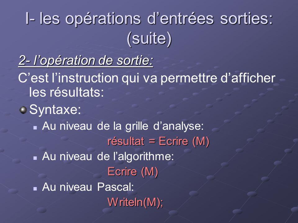 I- les opérations dentrées sorties: (suite) 2- lopération de sortie: Cest linstruction qui va permettre dafficher les résultats: Syntaxe: Au niveau de la grille danalyse: résultat = Ecrire (M) Au niveau de lalgorithme: Ecrire (M) Au niveau Pascal:Writeln(M);