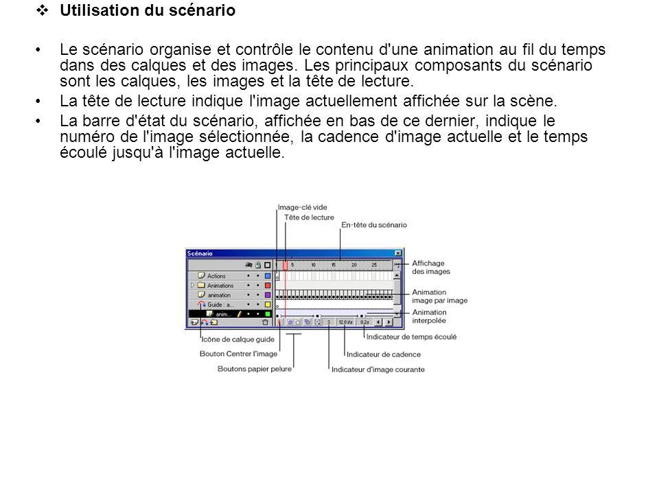 Utilisation du scénario Le scénario organise et contrôle le contenu d'une animation au fil du temps dans des calques et des images. Les principaux com
