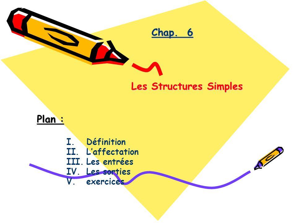 Plan : I.Définition II.Laffectation III.Les entrées IV.Les sorties V.exercices Chap. 6 Les Structures Simples