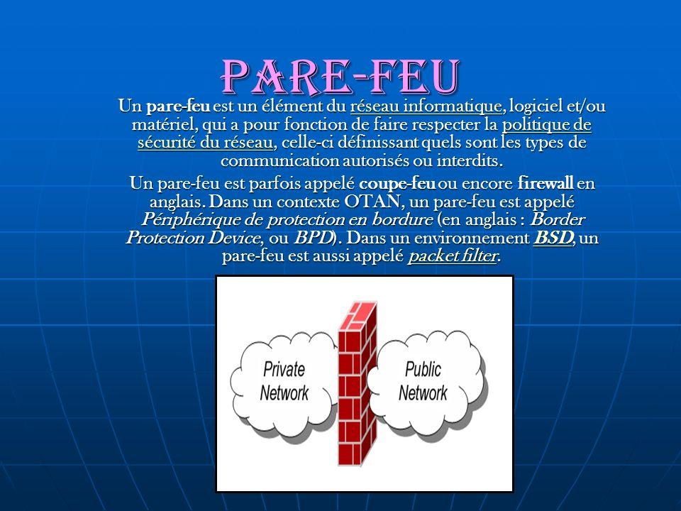 Pare-feu Un pare-feu est un élément du réseau informatique, logiciel et/ou matériel, qui a pour fonction de faire respecter la politique de sécurité d