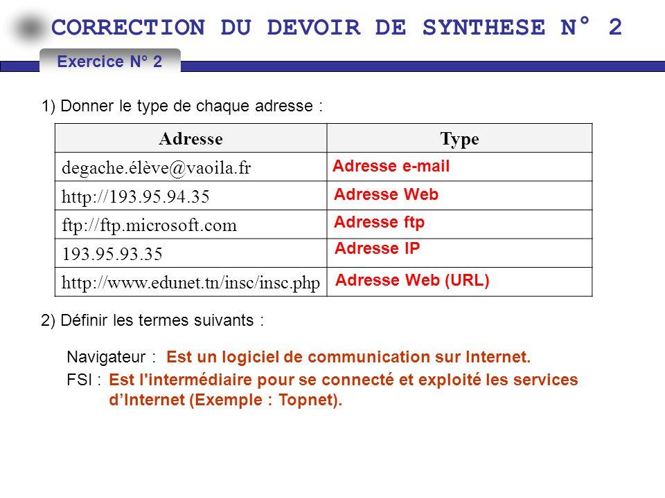 CORRECTION DU DEVOIR DE SYNTHESE N° 2 1) Donner le type de chaque adresse : Exercice N° 2 AdresseType degache.élève@vaoila.fr http://193.95.94.35 ftp: