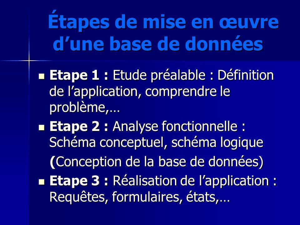 Étapes de mise en œuvre dune base de données Étapes de mise en œuvre dune base de données Etape 1 : Etude préalable : Définition de lapplication, comp