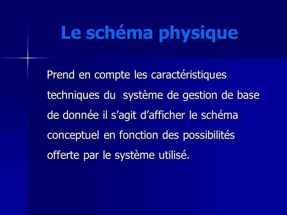 Le schéma physique Le schéma physique Prend en compte les caractéristiques techniques du système de gestion de base de donnée il sagit dafficher le sc