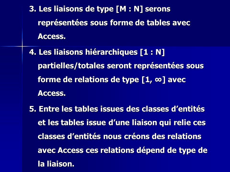 3. Les liaisons de type [M : N] serons représentées sous forme de tables avec Access. 4. Les liaisons hiérarchiques [1 : N] partielles/totales seront