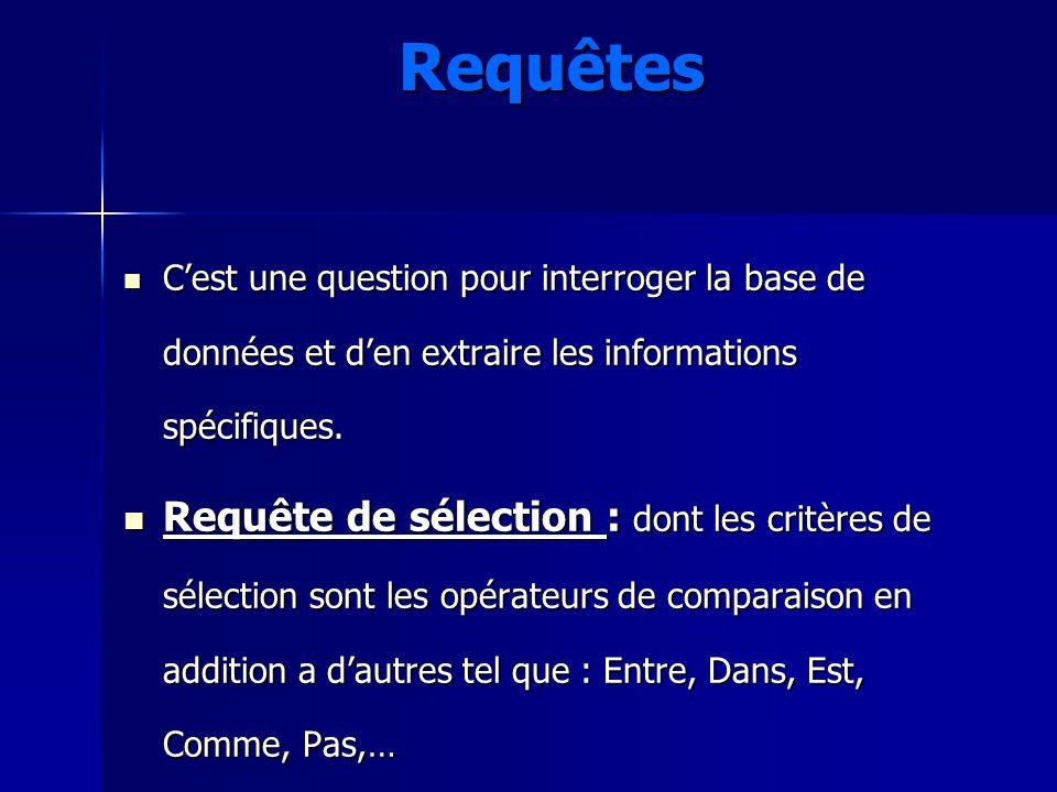 Requêtes Cest une question pour interroger la base de données et den extraire les informations spécifiques. Cest une question pour interroger la base