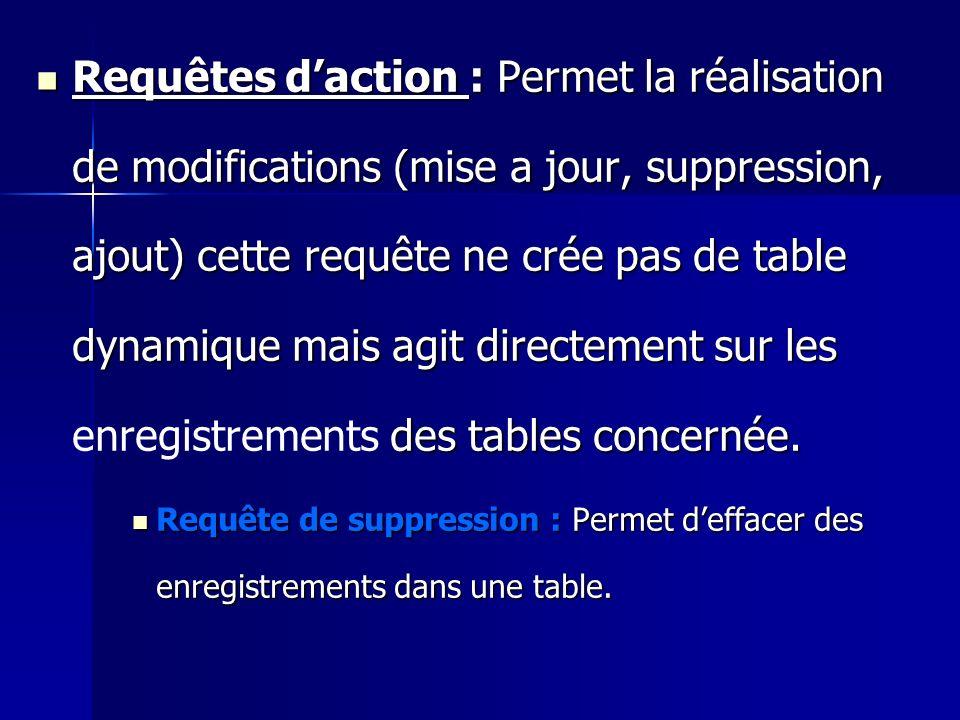 Requêtes daction : Permet la réalisation de modifications (mise a jour, suppression, ajout) cette requête ne crée pas de table dynamique mais agit dir