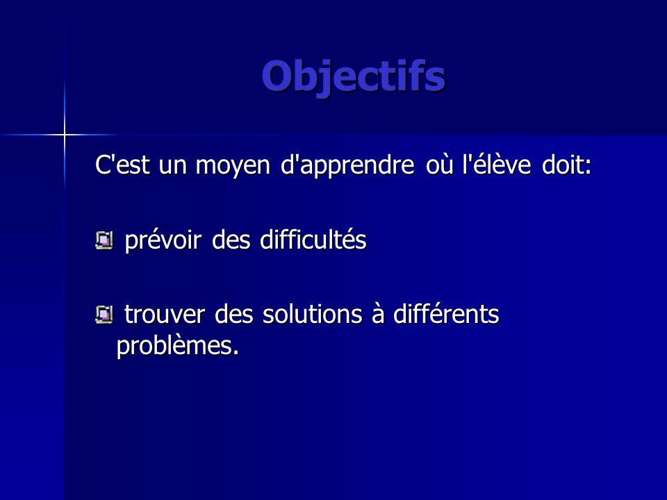 Objectifs C'est un moyen d'apprendre où l'élève doit: prévoir des difficultés prévoir des difficultés trouver des solutions à différents problèmes. tr