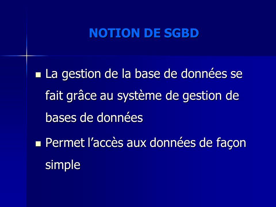 NOTION DE SGBD NOTION DE SGBD La gestion de la base de données se fait grâce au système de gestion de bases de données La gestion de la base de donnée