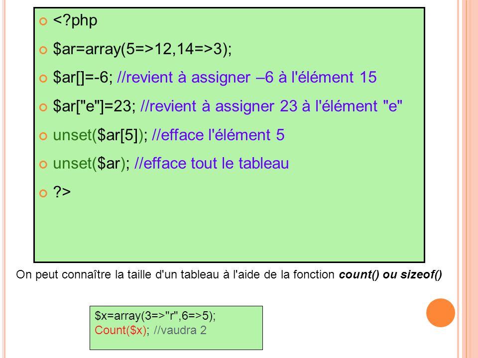 <?php $ar=array(5=>12,14=>3); $ar[]=-6; //revient à assigner –6 à l'élément 15 $ar[