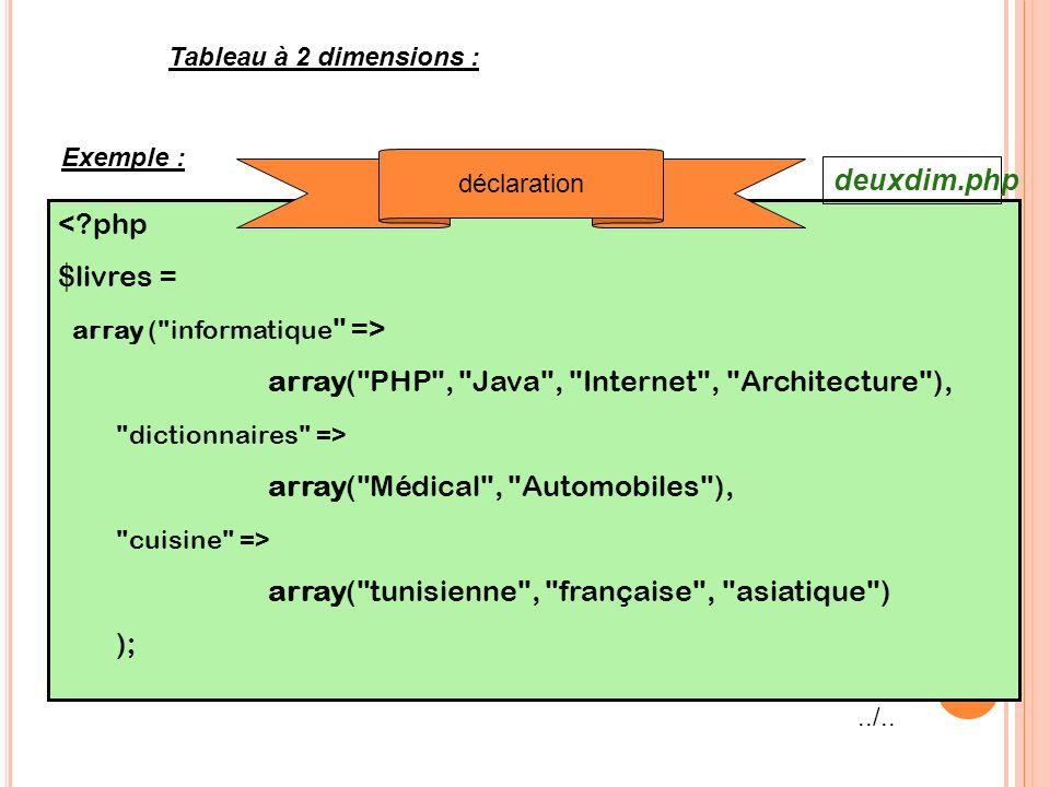 Tableau à 2 dimensions : <?php $livres = array (