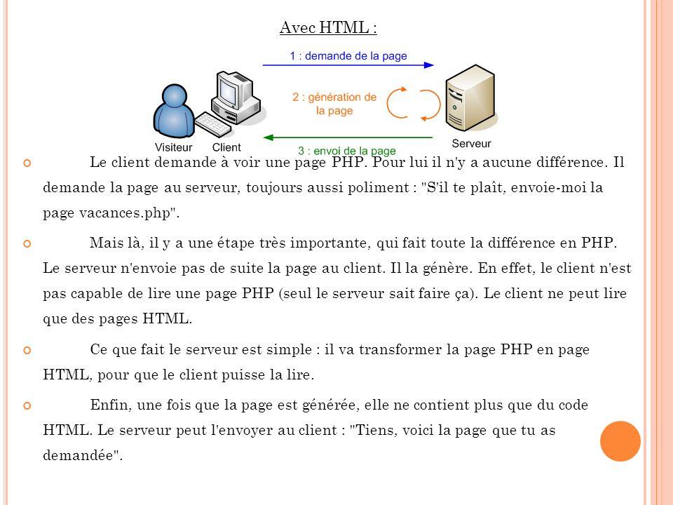 Avec HTML : Le client demande à voir une page PHP. Pour lui il n'y a aucune différence. Il demande la page au serveur, toujours aussi poliment :
