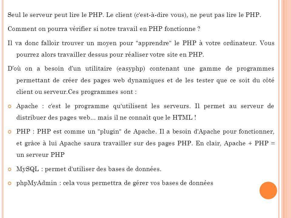 Seul le serveur peut lire le PHP. Le client (c'est-à-dire vous), ne peut pas lire le PHP. Comment on pourra vérifier si notre travail en PHP fonctionn