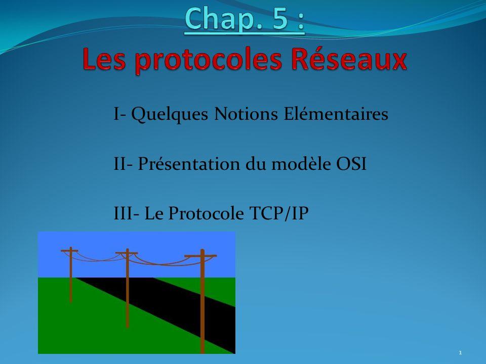 I- Quelques Notions Elémentaires II- Présentation du modèle OSI III- Le Protocole TCP/IP 1