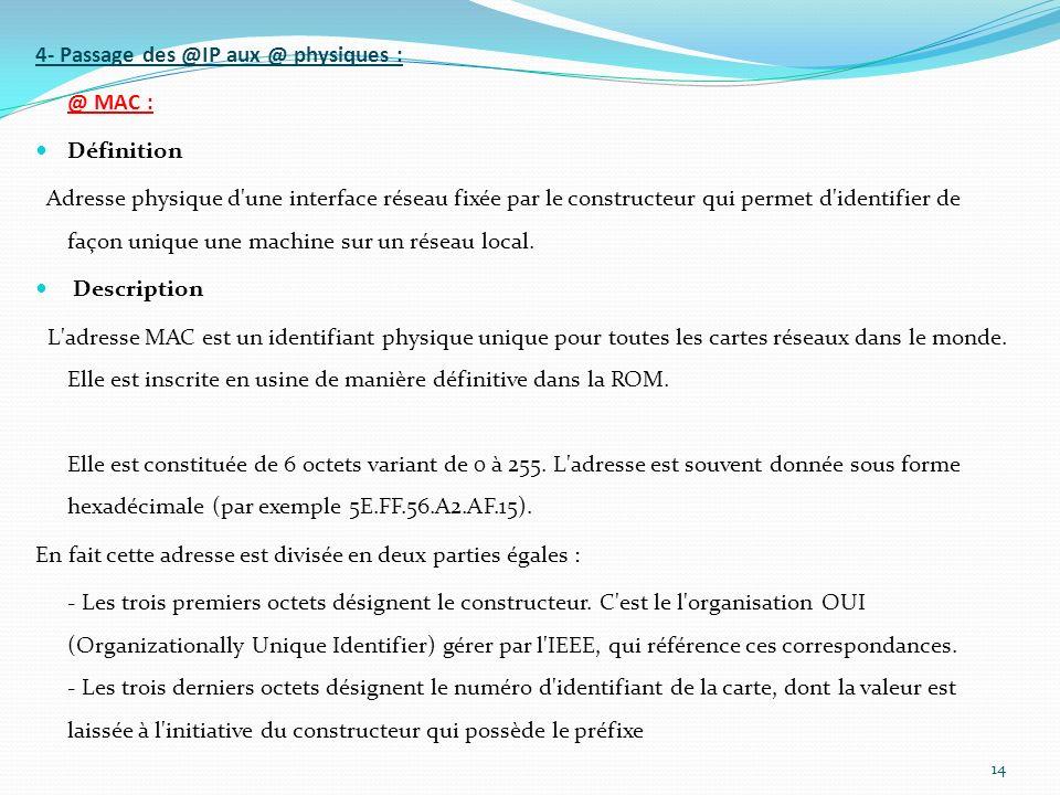 4- Passage des @IP aux @ physiques : @ MAC : Définition Adresse physique d'une interface réseau fixée par le constructeur qui permet d'identifier de f