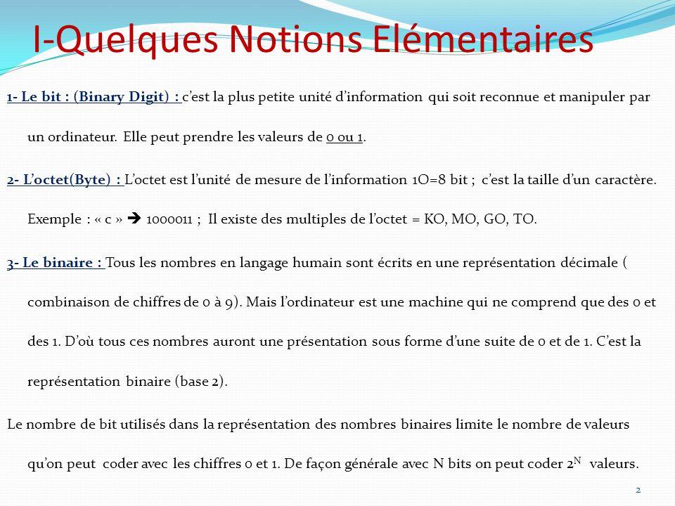 I-Quelques Notions Elémentaires 1- Le bit : (Binary Digit) : cest la plus petite unité dinformation qui soit reconnue et manipuler par un ordinateur.