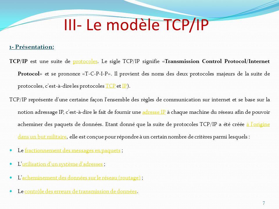 III- Le modèle TCP/IP 1- Présentation: TCP/IP est une suite de protocoles. Le sigle TCP/IP signifie «Transmission Control Protocol/Internet Protocol»
