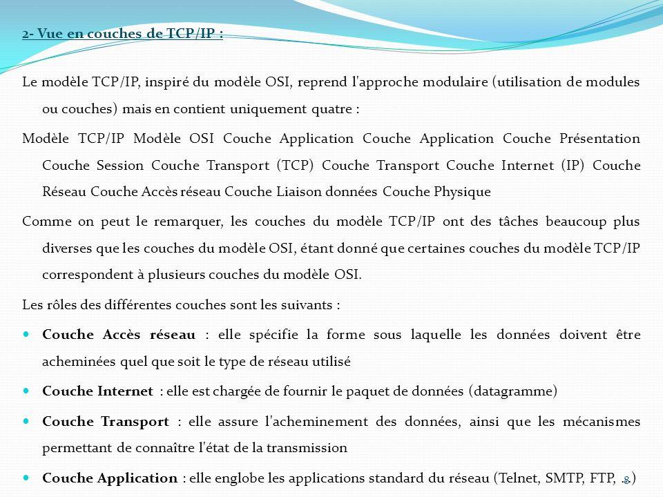 2- Vue en couches de TCP/IP : Le modèle TCP/IP, inspiré du modèle OSI, reprend l'approche modulaire (utilisation de modules ou couches) mais en contie