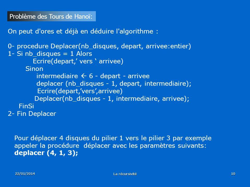 22/01/2014 La récursivité 10 Problème des Tours de Hanoï: On peut d'ores et déjà en déduire l'algorithme : 0- procedure Deplacer(nb_disques, depart, a