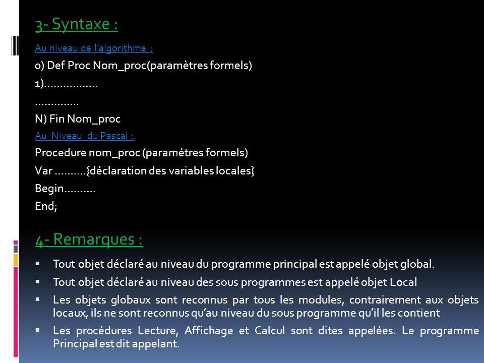 3- Syntaxe : Au niveau de lalgorithme : 0) Def Proc Nom_proc(paramètres formels) 1)…………….. ………….. N) Fin Nom_proc Au Niveau du Pascal : Procedure nom_