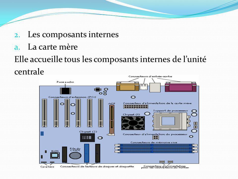 2. Les composants internes a. La carte mère Elle accueille tous les composants internes de lunité centrale