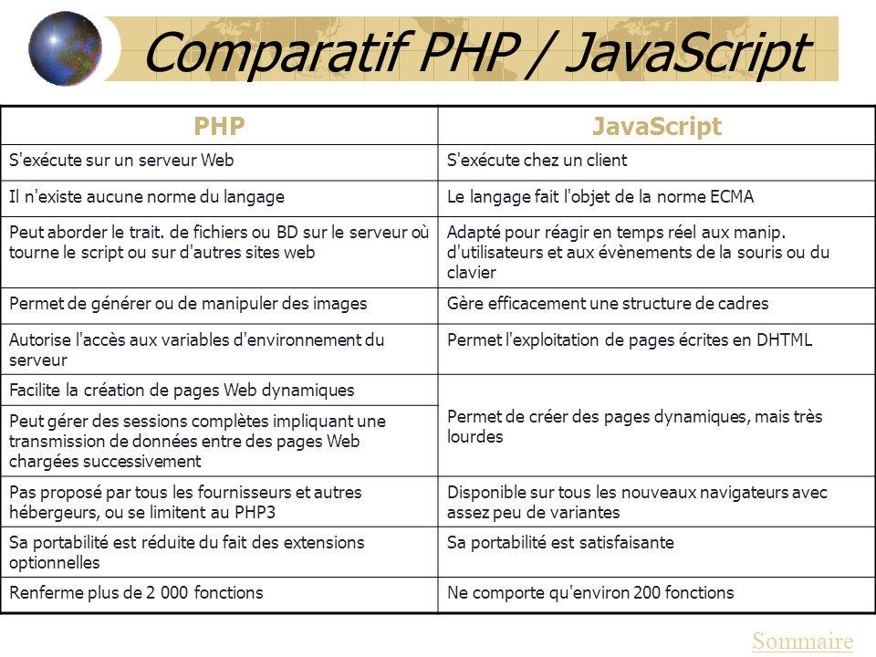 Comparatif PHP / JavaScript PHPJavaScript S'exécute sur un serveur WebS'exécute chez un client Il n'existe aucune norme du langageLe langage fait l'ob