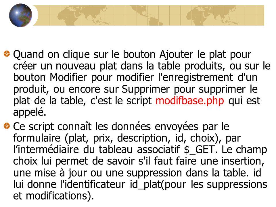 Quand on clique sur le bouton Ajouter le plat pour créer un nouveau plat dans la table produits, ou sur le bouton Modifier pour modifier l'enregistrem