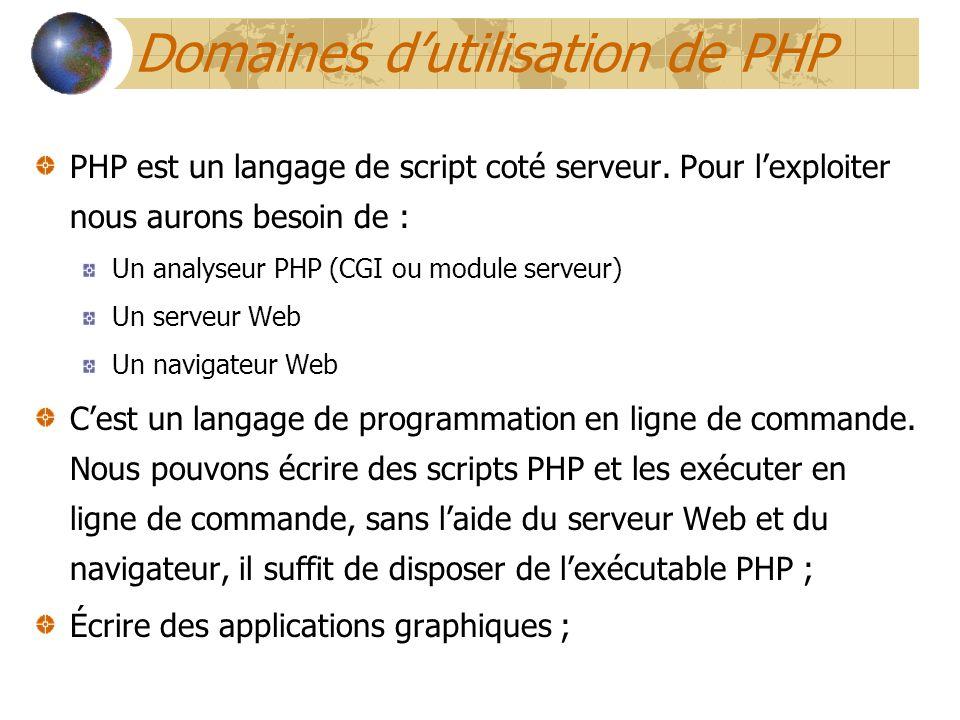 Domaines dutilisation de PHP PHP est un langage de script coté serveur. Pour lexploiter nous aurons besoin de : Un analyseur PHP (CGI ou module serveu