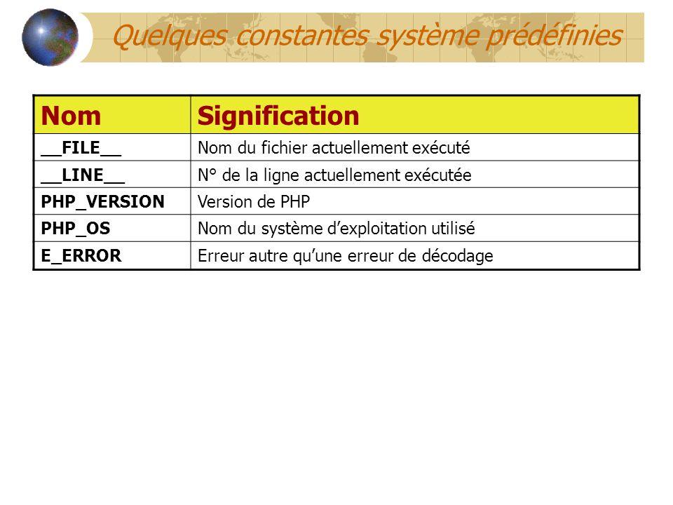 Quelques constantes système prédéfinies NomSignification __FILE__Nom du fichier actuellement exécuté __LINE__N° de la ligne actuellement exécutée PHP_