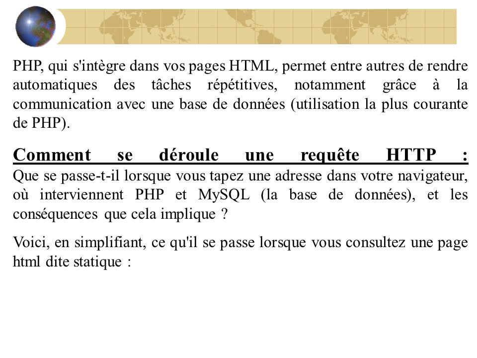 PHP, qui s'intègre dans vos pages HTML, permet entre autres de rendre automatiques des tâches répétitives, notamment grâce à la communication avec une