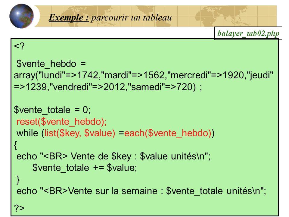 <? $vente_hebdo = array(
