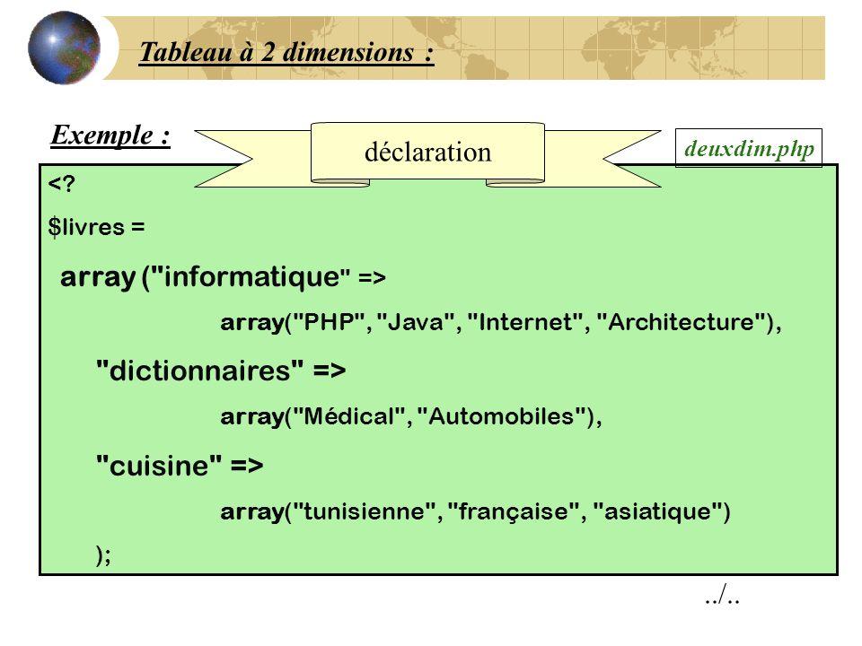 Tableau à 2 dimensions : <? $livres = array (