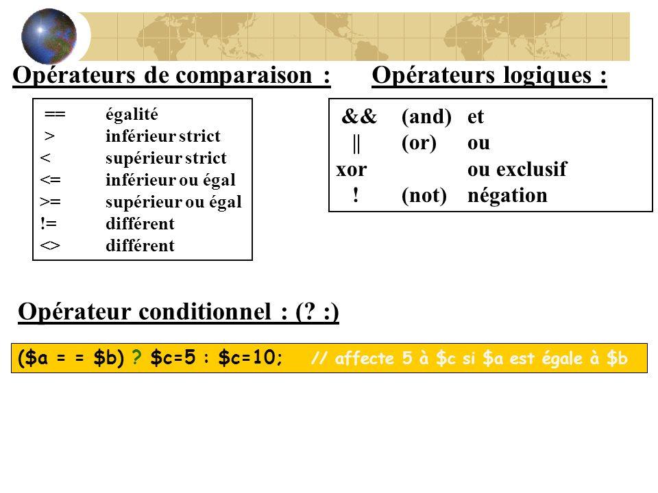 Opérateurs de comparaison : == égalité > inférieur strict = supérieur ou égal !=différent <> différent Opérateur conditionnel : (? :) ($a = = $b) ? $c