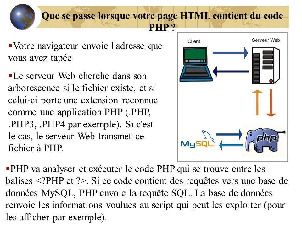 Que se passe lorsque votre page HTML contient du code PHP ? Votre navigateur envoie l'adresse que vous avez tapée Le serveur Web cherche dans son arbo