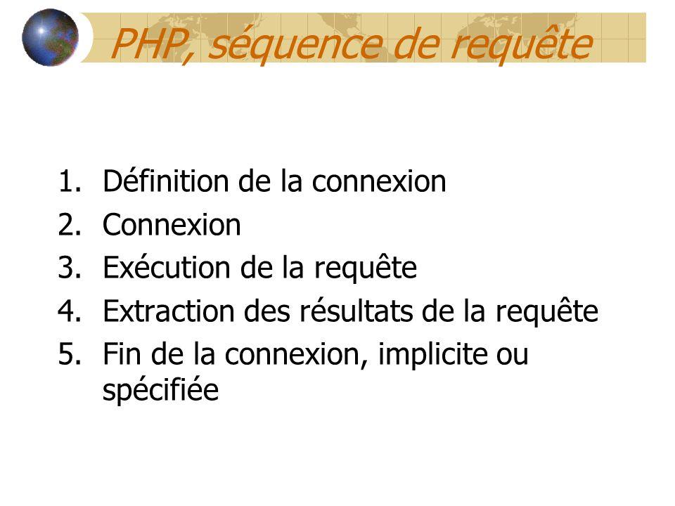 PHP, séquence de requête 1.Définition de la connexion 2.Connexion 3.Exécution de la requête 4.Extraction des résultats de la requête 5.Fin de la conne