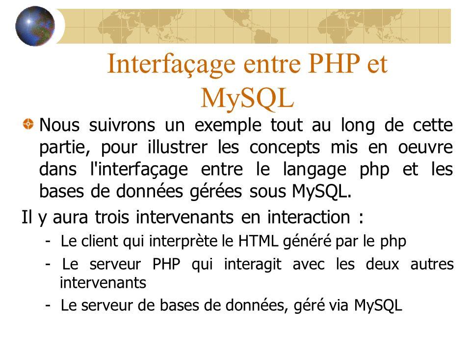 Nous suivrons un exemple tout au long de cette partie, pour illustrer les concepts mis en oeuvre dans l'interfaçage entre le langage php et les bases
