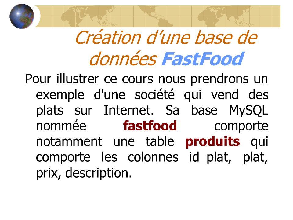 Création dune base de données FastFood Pour illustrer ce cours nous prendrons un exemple d'une société qui vend des plats sur Internet. Sa base MySQL