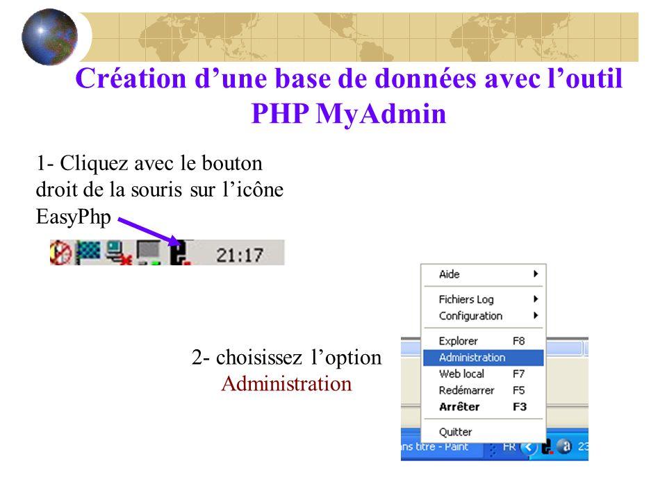 Création dune base de données avec loutil PHP MyAdmin 1- Cliquez avec le bouton droit de la souris sur licône EasyPhp 2- choisissez loption Administra