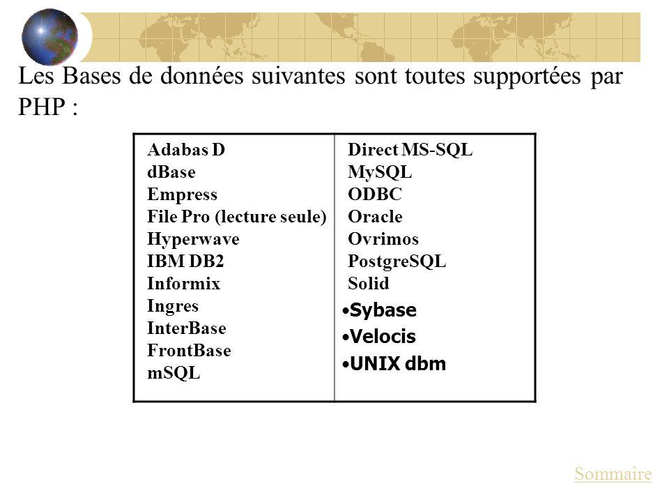 Les Bases de données suivantes sont toutes supportées par PHP : Adabas D dBase Empress File Pro (lecture seule) Hyperwave IBM DB2 Informix Ingres Inte