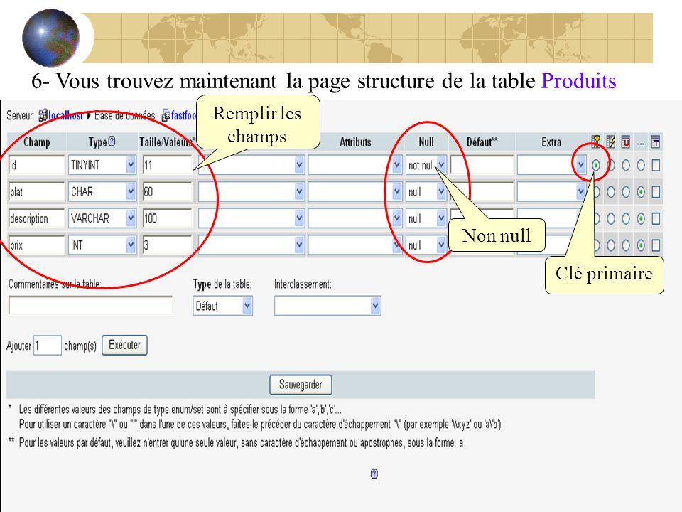 6- Vous trouvez maintenant la page structure de la table Produits Remplir les champs Non null Clé primaire